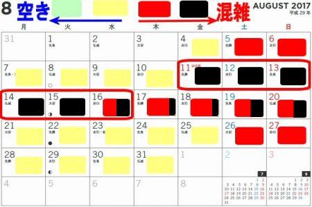 長島スパーランドプール混雑状況カレンダー2017年8月