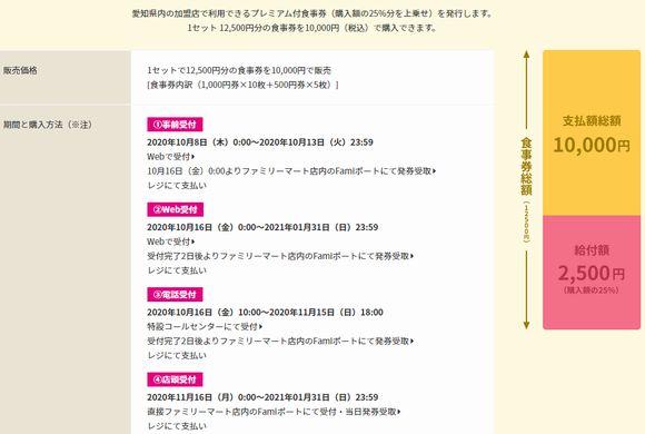 gotoイート愛知県事務局の「プレミアム付き食事券」の情報