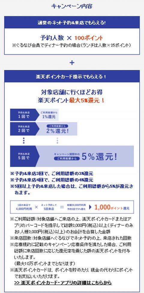 【神奈川・横浜市】関内エリア限定!ぐるなび×楽天ポイントキャンペーン2