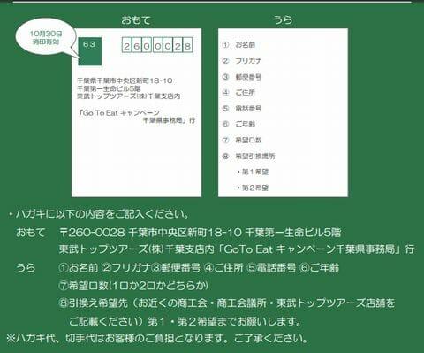 千葉県ゴーツーイートはがきで申し込む