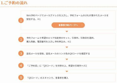 購入方法・申し込み方法佐賀県